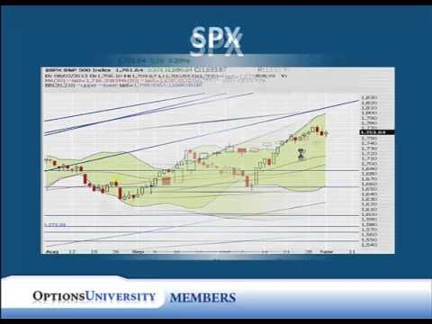 Stock Market Forecast: SPX, DOW, NASDAQ 11.4.12