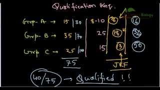 How to crack CSIR NET exam analysis