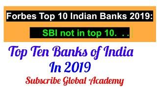 Top Ten Banks of India