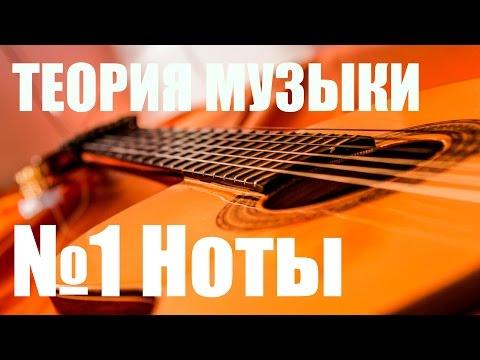 УРОКИ ИГРЫ НА ГИТАРЕ - НОТЫ (ТЕОРИЯ МУЗЫКИ САМОУЧКА)