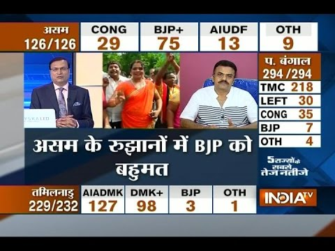 Sanjay Nirupam Over Congress Defeat in Assembly Elections Results 2016