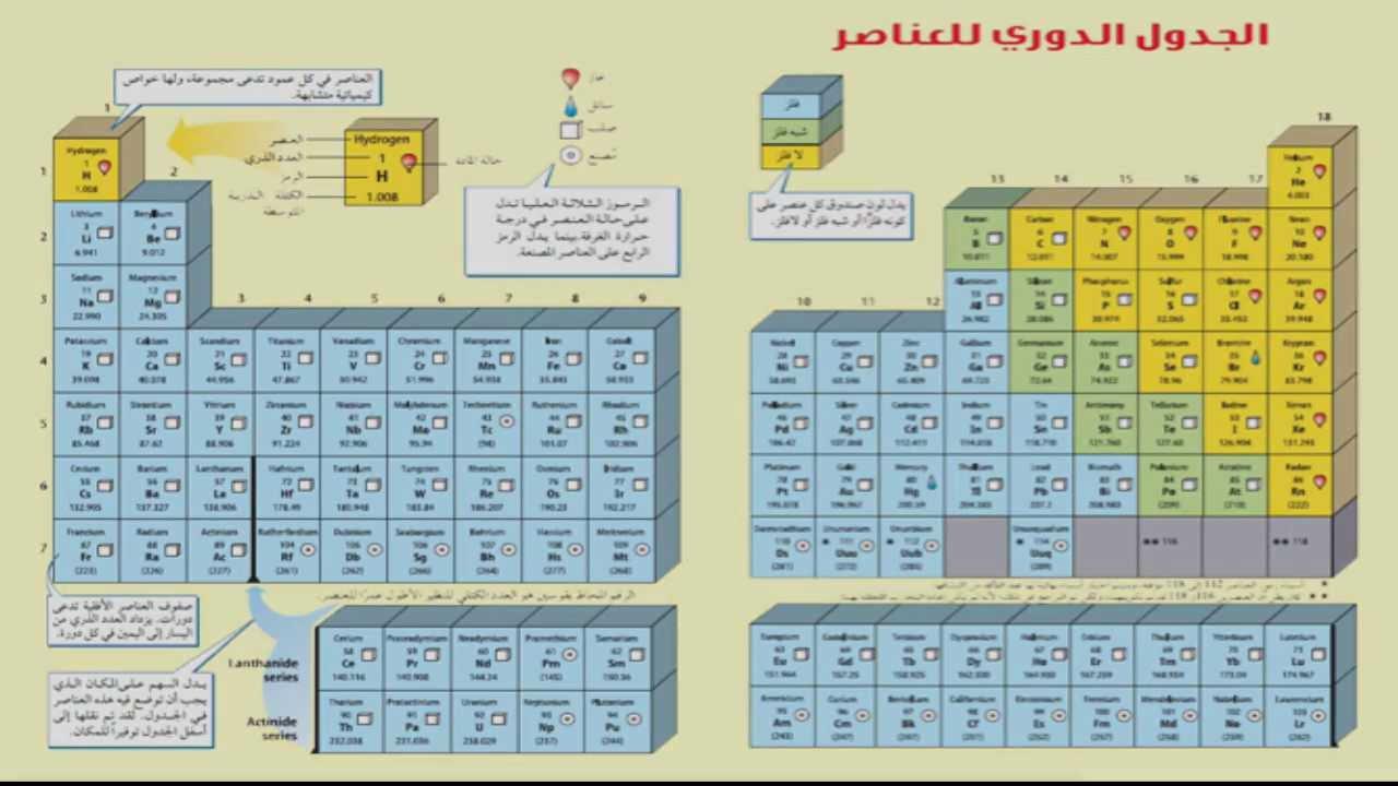 كتاب استاتيكا بالعربي pdf