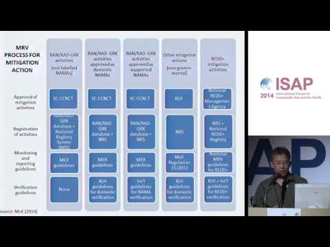 ISAP2014 PL-5: International Climate Regime in 2020 and Initiatives in Asia