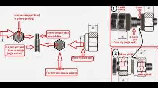LOCKING SCREW AND NUT- KİLİTLENEN VİDA VE SOMUN