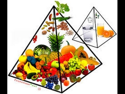 The Lifestyle For Peak Health And Energy, Preventing Acne, Weight Gain And Most Of the Diseases