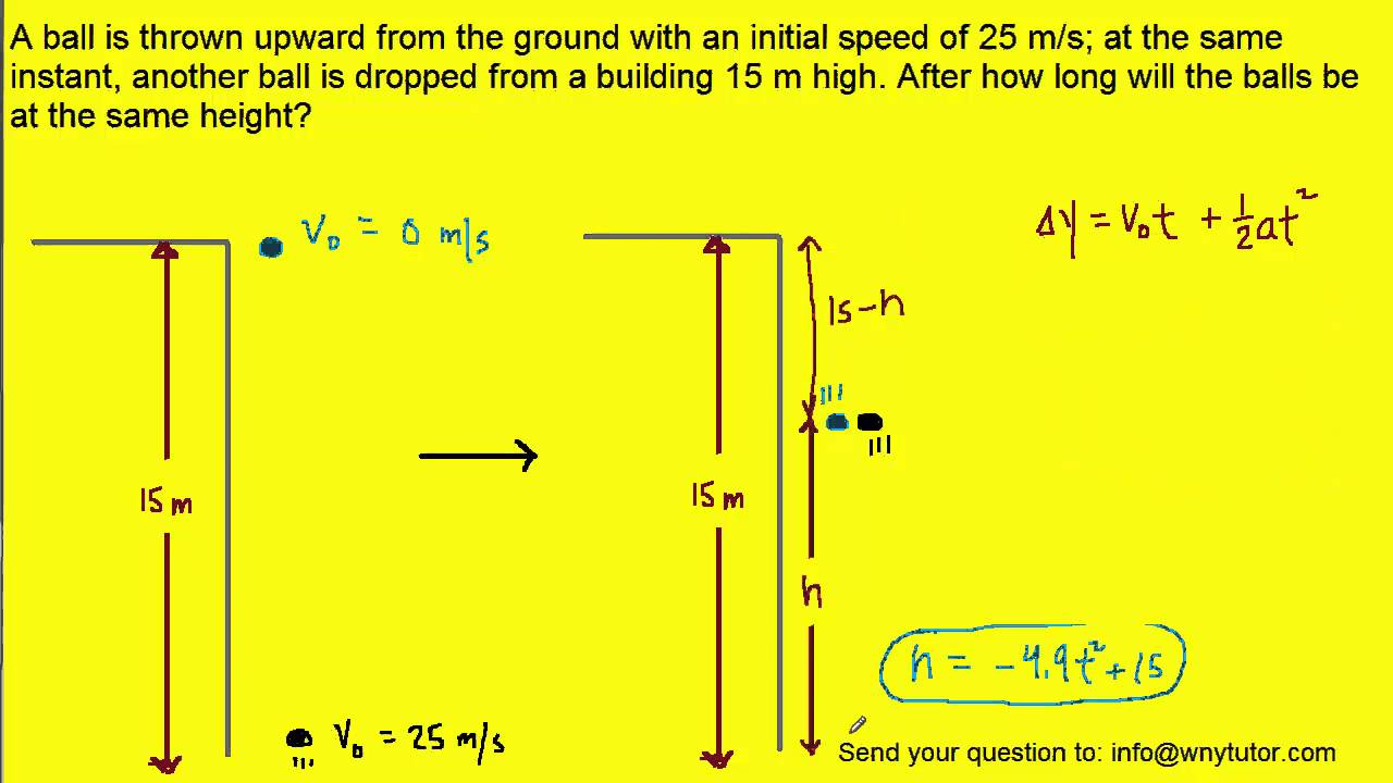 Communication on this topic: How to Calculate Velocity, how-to-calculate-velocity/
