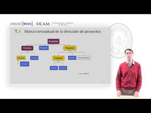 Curso MOOC Introducción Certificación PMP-PMI - Módulo 1. Marco conceptual