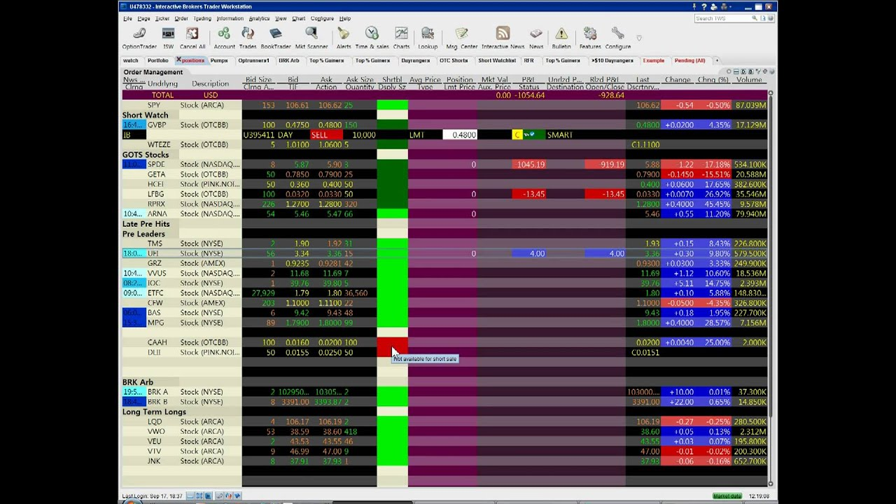 R api to interactive brokers trader workstation