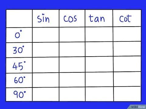 Как за 1 минуту запомнить таблицу значений углов sin cos tg ctg