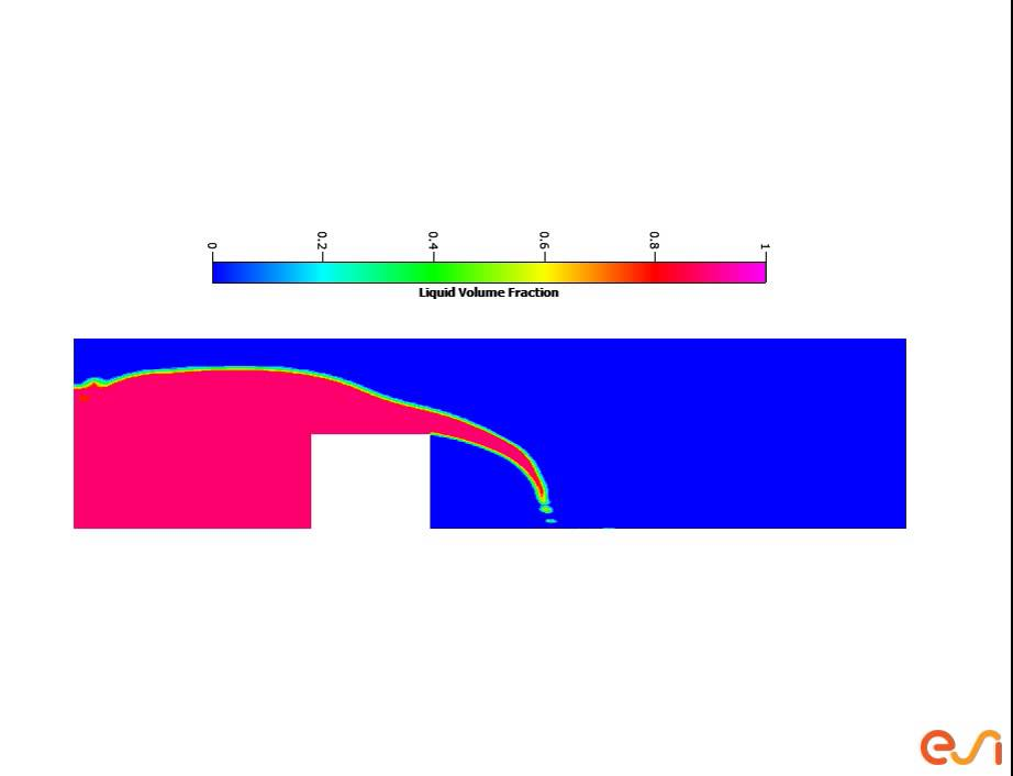 flow over a sharp crested weir Home page for main menu characteristics of flow over a sharp crested  overshot weir objective to determine the relationship between.
