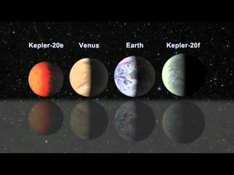 Kepler-20 System Overview ( extrasolar planets)