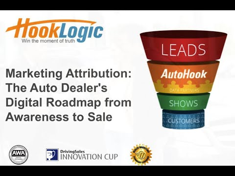 Marketing Attribution: The Auto Dealer's Digital Roadmap from Awareness to Sale