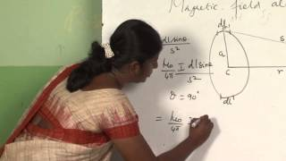 Chapter 4 -Moving Charges & Magnetism 1/5 Physics XII