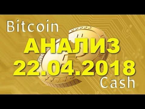 BCH/USD - Bitcoin Cash обзор цены / анализ графика цены на 22.04.2018 / 22 апреля 2018 года