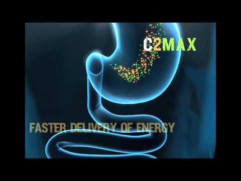 PowerBar® - C2MAX  Innovation in Sports Nutrition