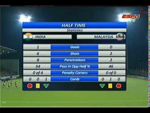 Hockey Malaysia VS India (0-3) Piala Sultan Johor First Half Highlights