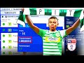 FIFA 19 : 4. LIGA MIT 2 MILLIARDEN EURO BUDGET !!! 💰💰 Yeovil Town Special Sprint To Glory