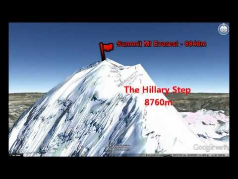 Mt Everest Southeast ridge climbing route in 3D