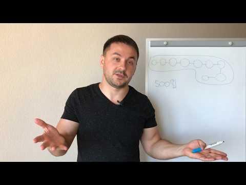 Как начать менять свое мышление и подход к бизнесу?