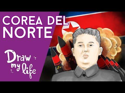 ¿Cómo VIVEN en COREA DEL NORTE? - Draw My Life