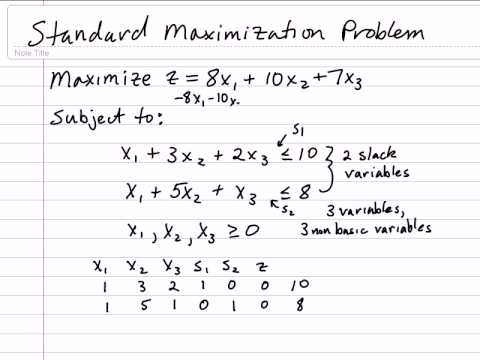 Part 1 - Solving a Standard Maximization Problem using the Simplex