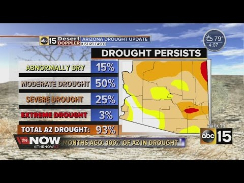 Is Arizona in for a mega-drought?