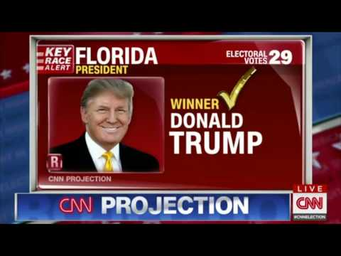 2016 Presidential Election ResultsState WinsEvery Important State