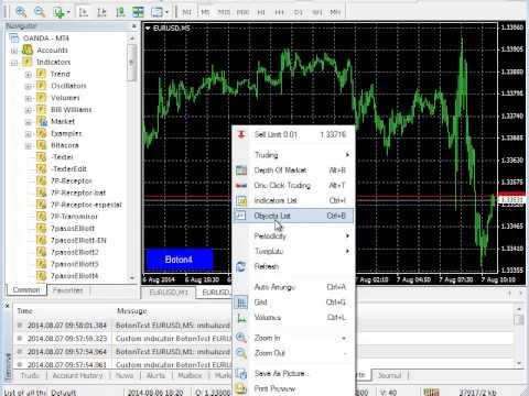 Poner botones e interactuar con gráfico MQL4