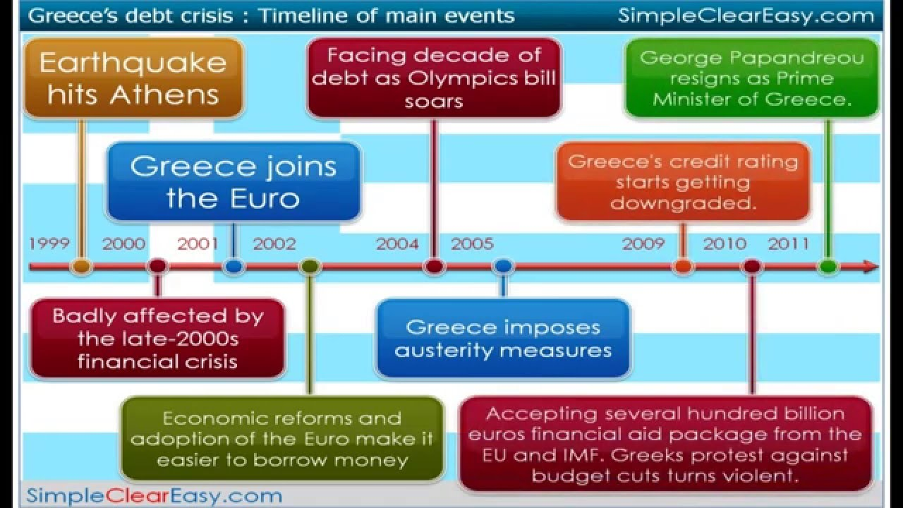 the debt crisis in greece