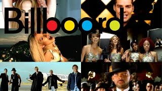 download lagu Billboard Hot 100 - Top 20 Summer Hits 1999 gratis