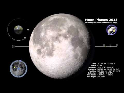 NASA | Moon Phase & Libration: Moon With Additional Graphics