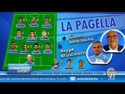 Pagelle di Napoli-Palermo 2-0 (Campania Sport 28/10/2015)