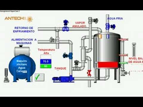 Sistema de pulverización de agua