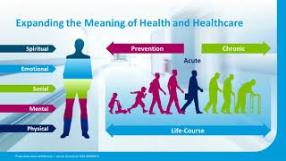 CHAPTER ONE: What is Health Creation?