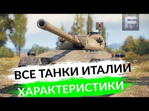 Все танки Италии ► Смотрим характеристики
