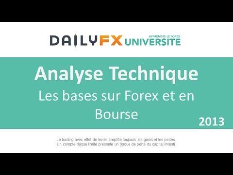 Formation trading - Apprendre l'analyse technique pour le trading du Forex et en Bourse