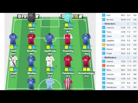 Fantasy Football Barclays Premier League 2015/2016 - Strategy/Tips