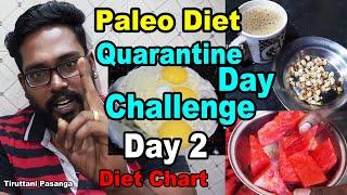 Paleo Diet Quarantine Day Challenge Day 2  (Weight Loss Tips)