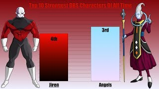 Top 10 Strongest DBS Characters Of All Time (2017)