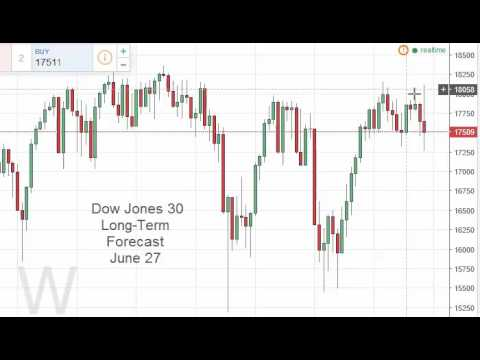 Dow Jones 30 Week Forecast for the week of June 27 2016, Technical Analysis