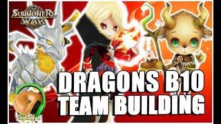 SUMMONERS WAR: Dragons B10 team building for Panda