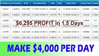 How To Invest In Stocks For Beginners - Make Money Fast $2,000 Per Day