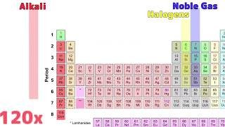 Download the element periodic table song edited download the periodic table song edited 15x 200x3 urtaz Gallery