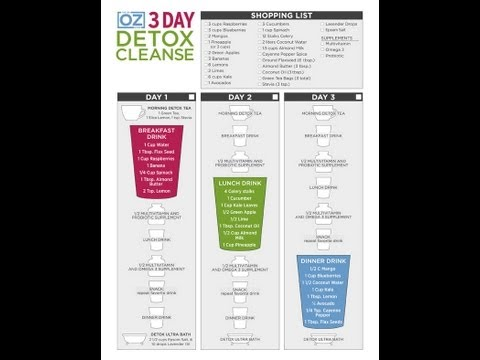 3-Day Detox Cleanse by Dr. Oz - Overview and Adjustments  #sportyafros