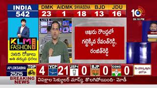 Detailed Analysis on Telangana Lok Sabha Election Results 2019 | TRS Wins 9,BJP 4,Congress 3,MIM 1