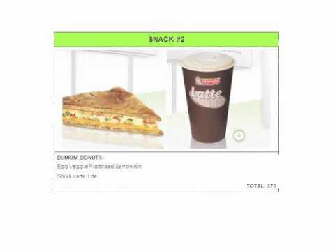 Sample 2000 Calorie Meal Plan - Fast Food