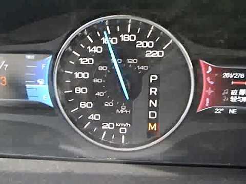 Ford edge 2012 top speed 500cc