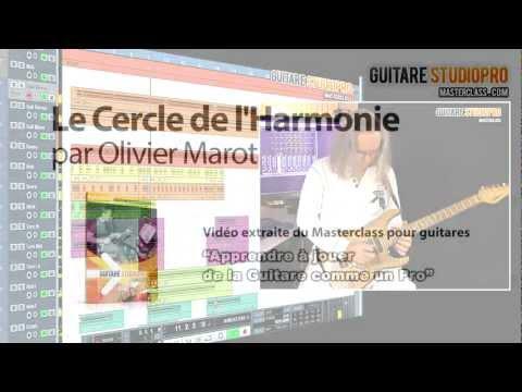 Apprendre la Guitare avec le Cercle de l'Harmonie (extrait)