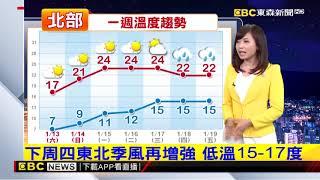 氣象時間 1070112 晚間氣象 東森新聞