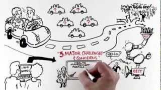 The Wealth Management Formula